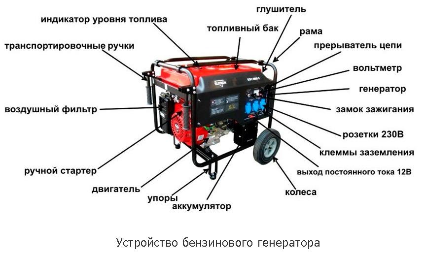 Анализатор Спектра С4 27 Инструкция - rannilaural