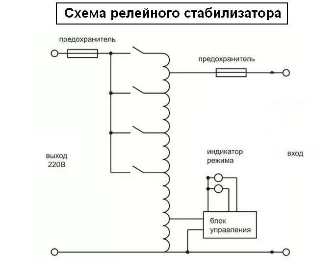 релейного стабилизатора