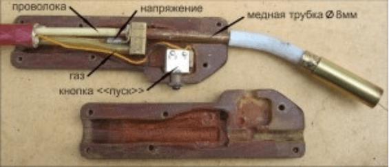 Устройство подачи проволоки для полуавтомата