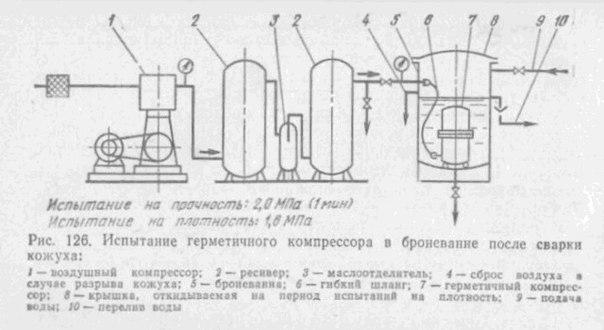Схема компрессора из холодильника
