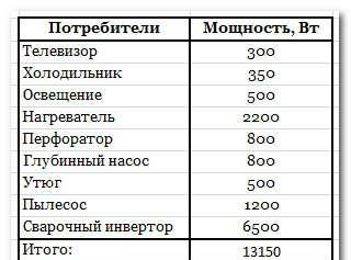 http://www.turbotext.ru/uploads/redactor/images/4d37018d22b13e4bc13c94b6508b80c9.jpg